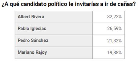 consumo-cerveza-espana-politicos