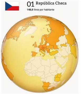 republica checa consumo cerveza europa